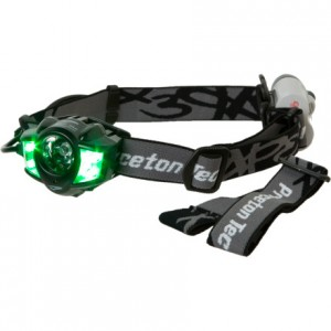 Most Powerful Headlamp